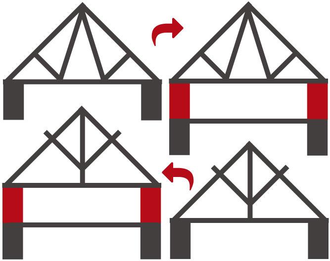 Rehaussement d'une charpente traditionnelle ou à fermettes pour aménager les combles : rehausse des murs porteurs, réalisé par des charpentiers à Rémalard en Orne, près de Nogent le Rotrou en Eure et Loir et de La Ferté-Bernard en Sarthe